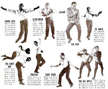 Jazz Steps American Vernacular Dance workshop